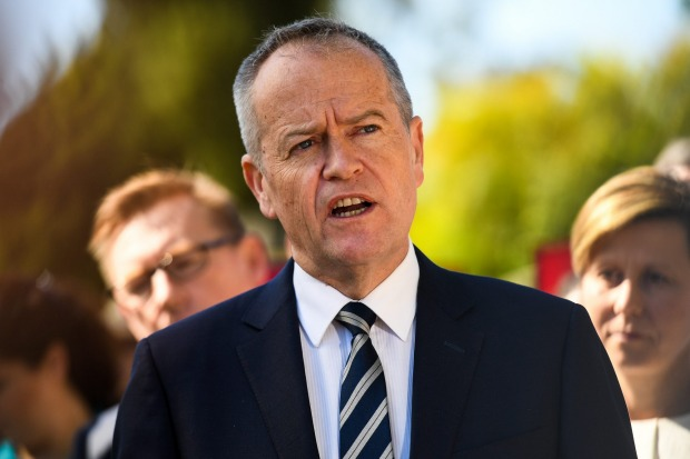 Bill Shorten to curb negative gearing if elected – nowhere near doom and gloom!